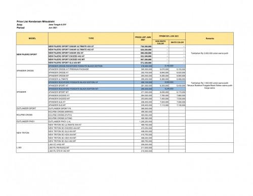 Price List Mitsubishi Kudus